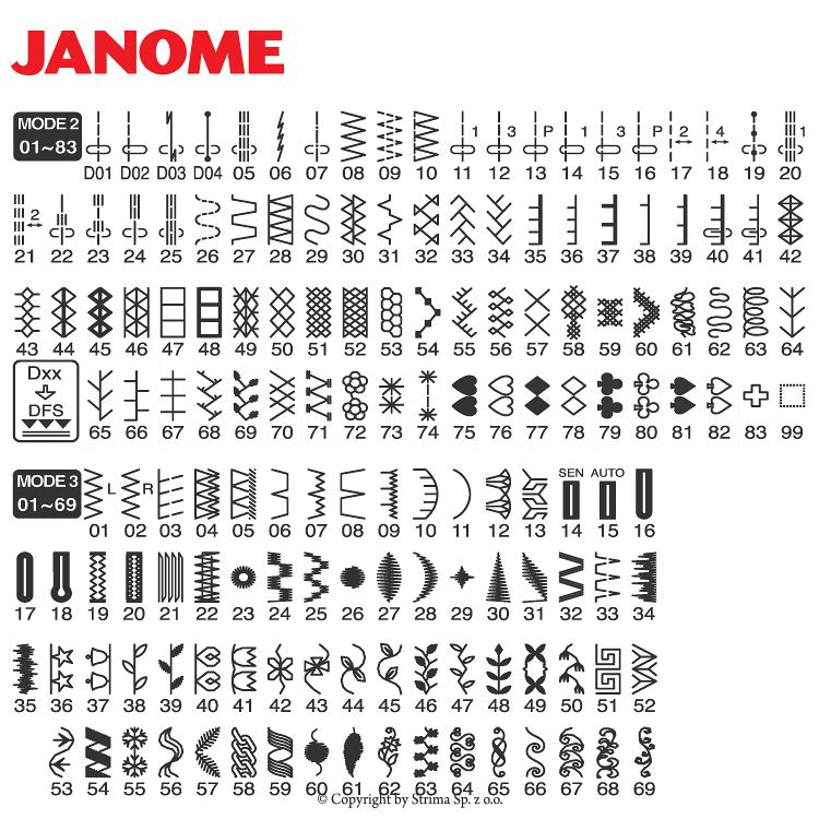 janome 6600p professional sewing machine